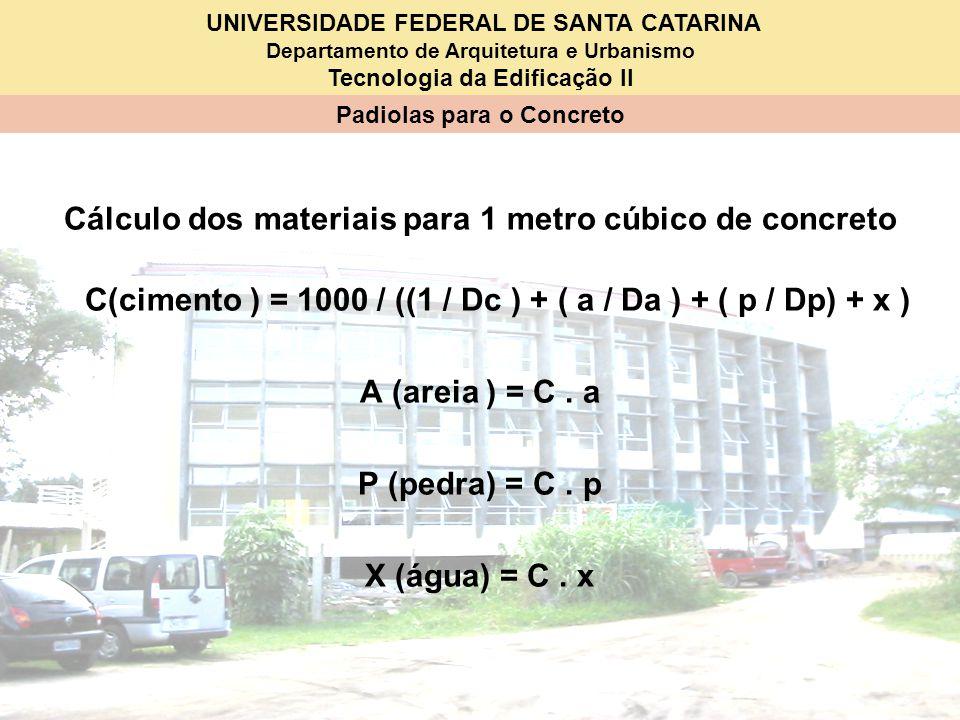 Cálculo dos materiais para 1 metro cúbico de concreto