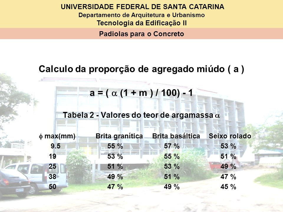 Calculo da proporção de agregado miúdo ( a )