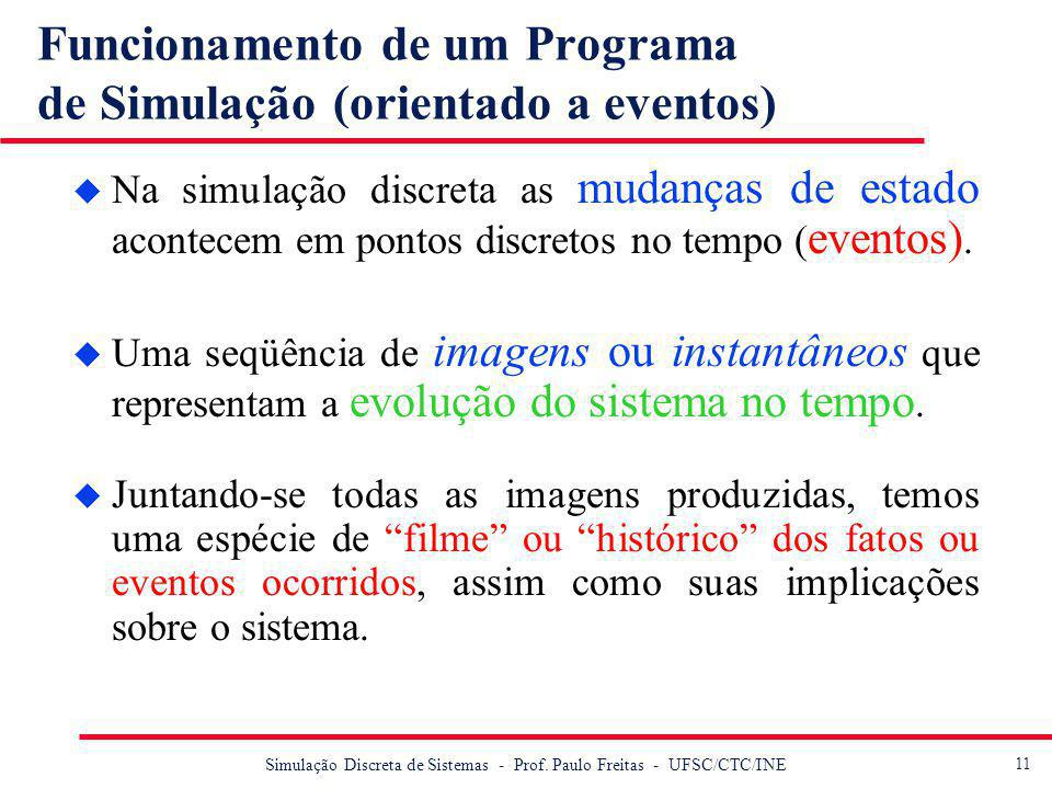 Funcionamento de um Programa de Simulação (orientado a eventos)