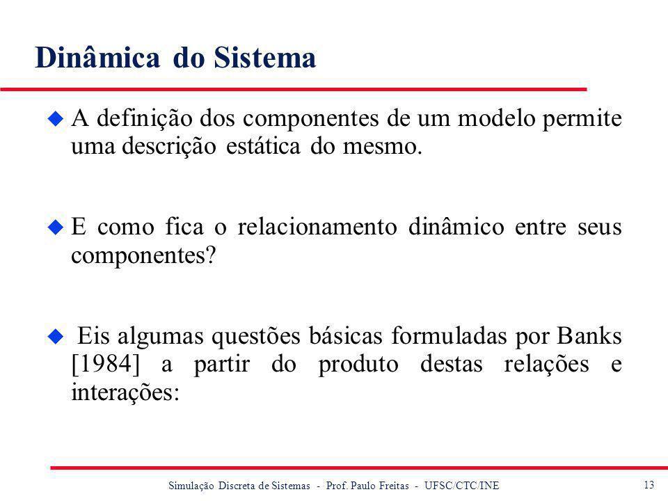 Dinâmica do Sistema A definição dos componentes de um modelo permite uma descrição estática do mesmo.