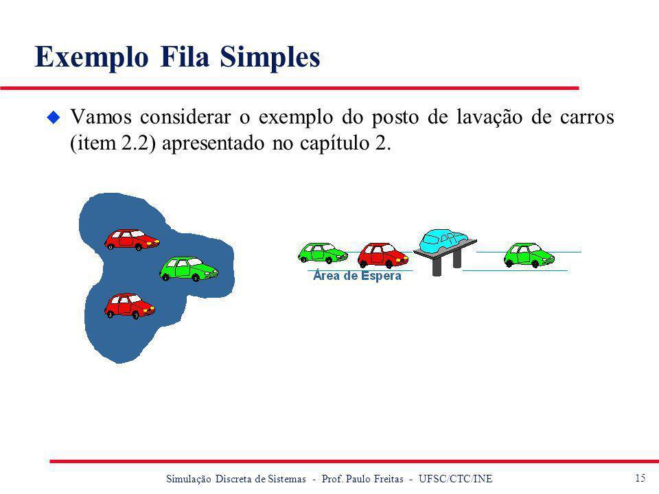 Exemplo Fila Simples Vamos considerar o exemplo do posto de lavação de carros (item 2.2) apresentado no capítulo 2.