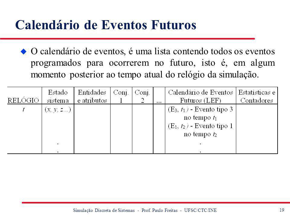 Calendário de Eventos Futuros