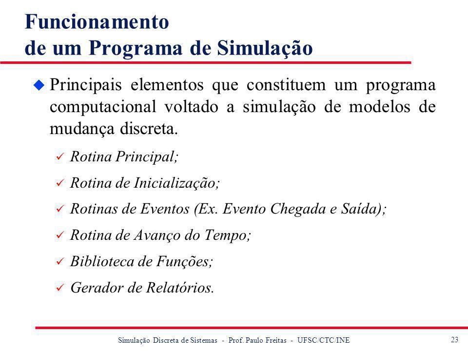Funcionamento de um Programa de Simulação