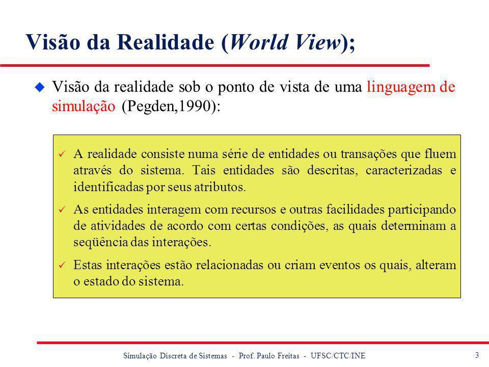 Visão da Realidade (World View);