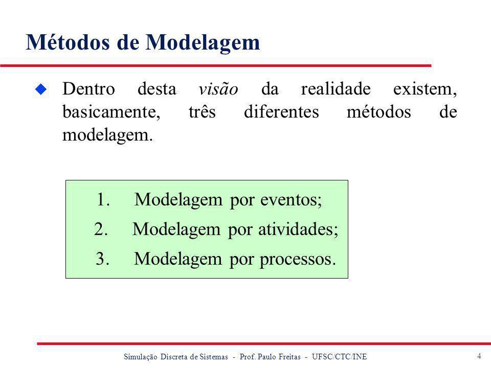 Métodos de Modelagem Dentro desta visão da realidade existem, basicamente, três diferentes métodos de modelagem.