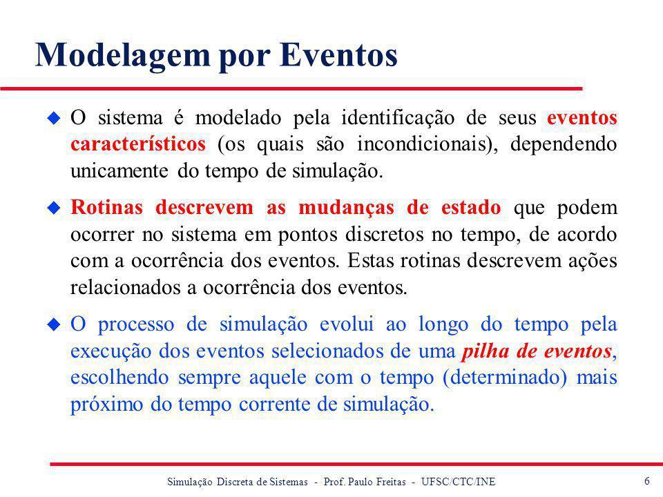 Modelagem por Eventos