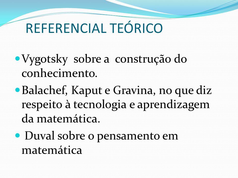 REFERENCIAL TEÓRICO Vygotsky sobre a construção do conhecimento.