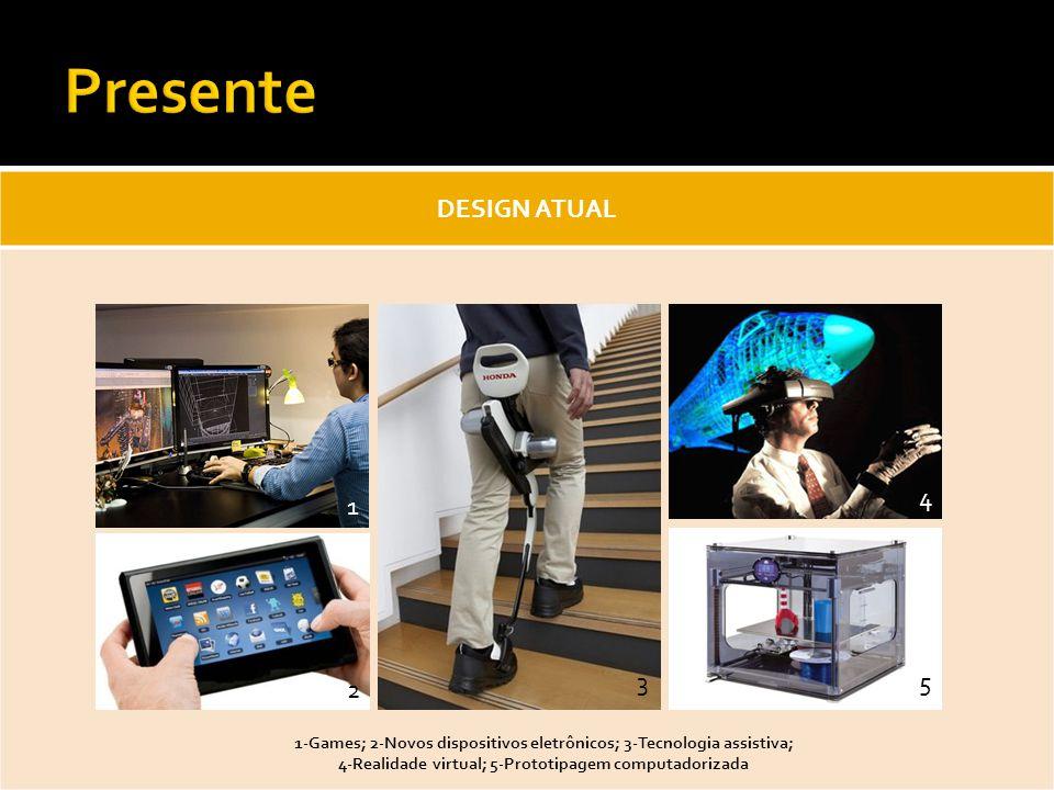 Presente DESIGN ATUAL. 4. 1. 3. 5. 2. 1-Games; 2-Novos dispositivos eletrônicos; 3-Tecnologia assistiva;