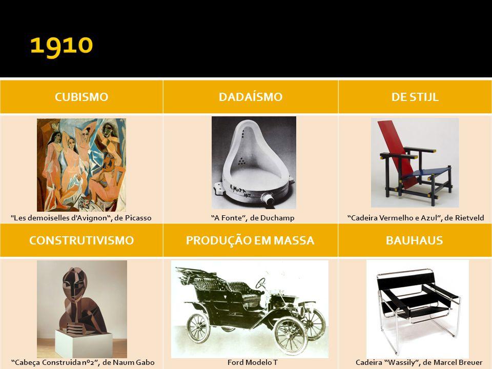 1910 CUBISMO DADAÍSMO DE STIJL CONSTRUTIVISMO PRODUÇÃO EM MASSA