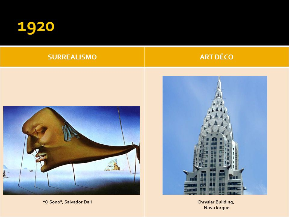 1920 SURREALISMO ART DÉCO O Sono , Salvador Dali Chrysler Building,