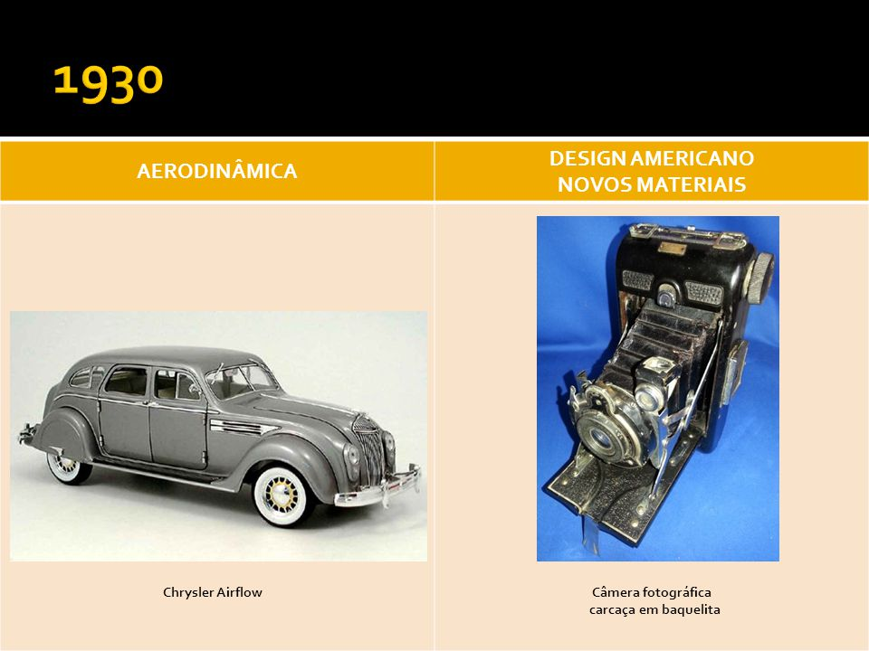 1930 DESIGN AMERICANO AERODINÂMICA NOVOS MATERIAIS Chrysler Airflow
