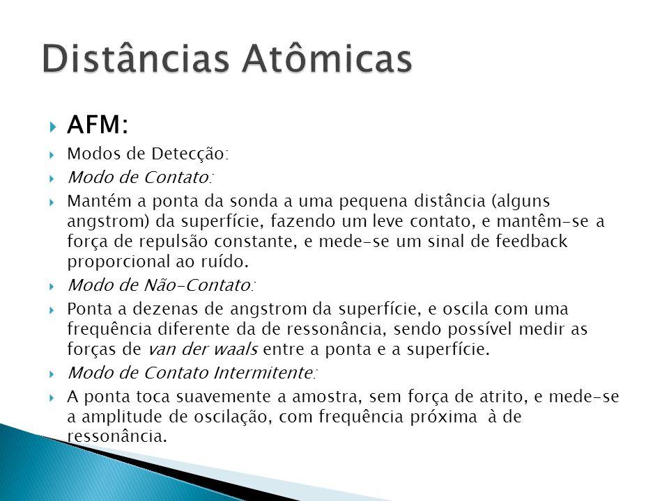 Distâncias Atômicas AFM: Modos de Detecção: Modo de Contato: