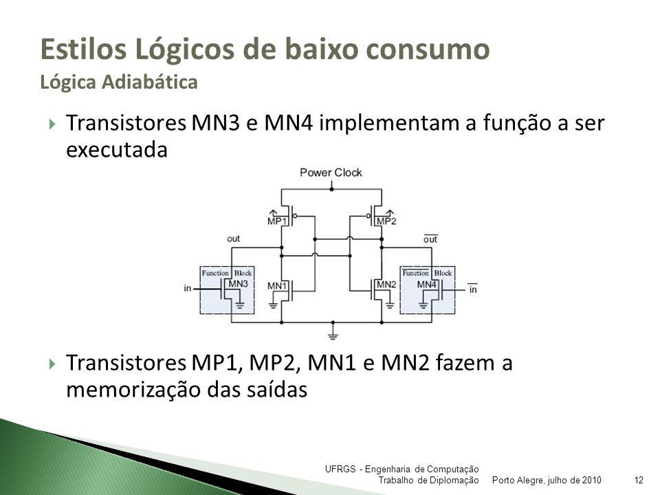 Estilos Lógicos de baixo consumo Lógica Adiabática