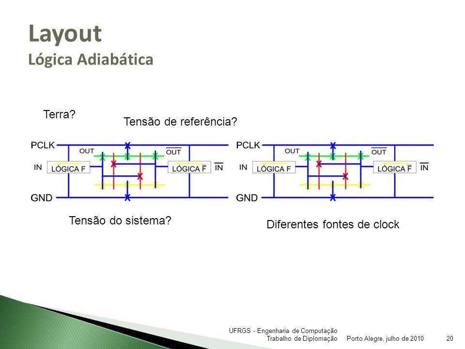 Layout Lógica Adiabática