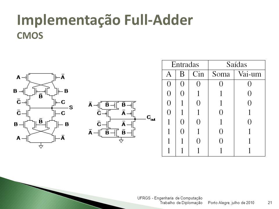 Implementação Full-Adder CMOS