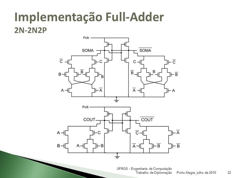Implementação Full-Adder 2N-2N2P