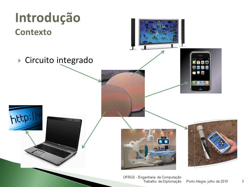 Introdução Contexto Circuito integrado