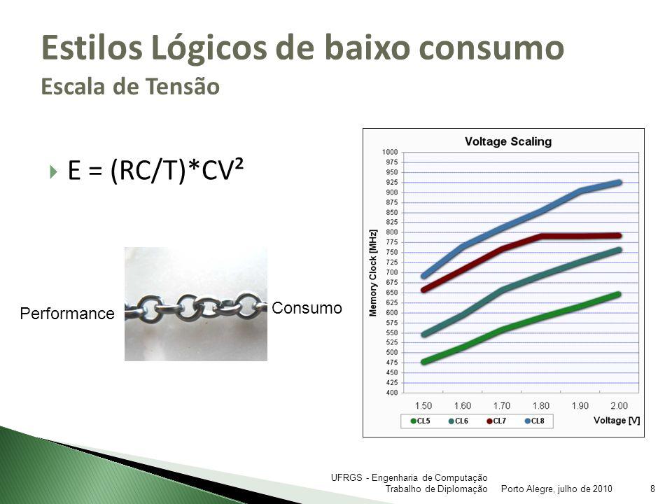 Estilos Lógicos de baixo consumo Escala de Tensão