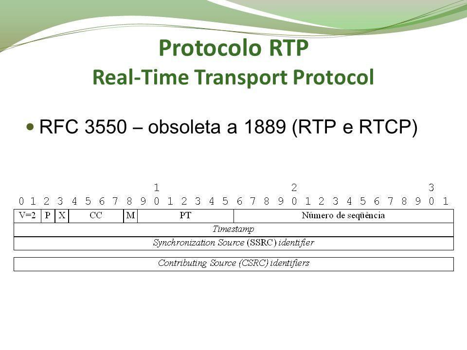 Protocolo RTP Real-Time Transport Protocol