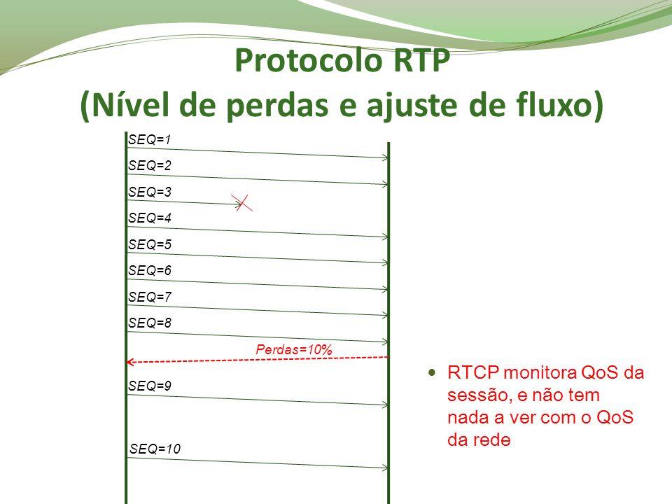 Protocolo RTP (Nível de perdas e ajuste de fluxo)