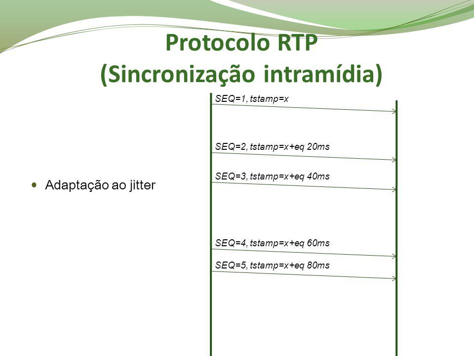 Protocolo RTP (Sincronização intramídia)