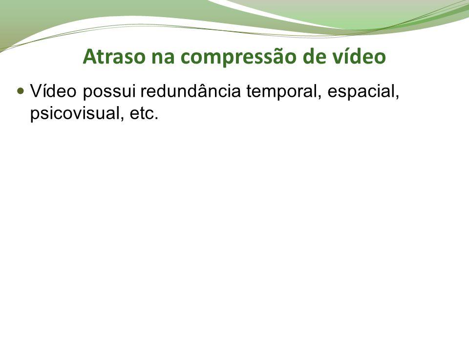 Atraso na compressão de vídeo