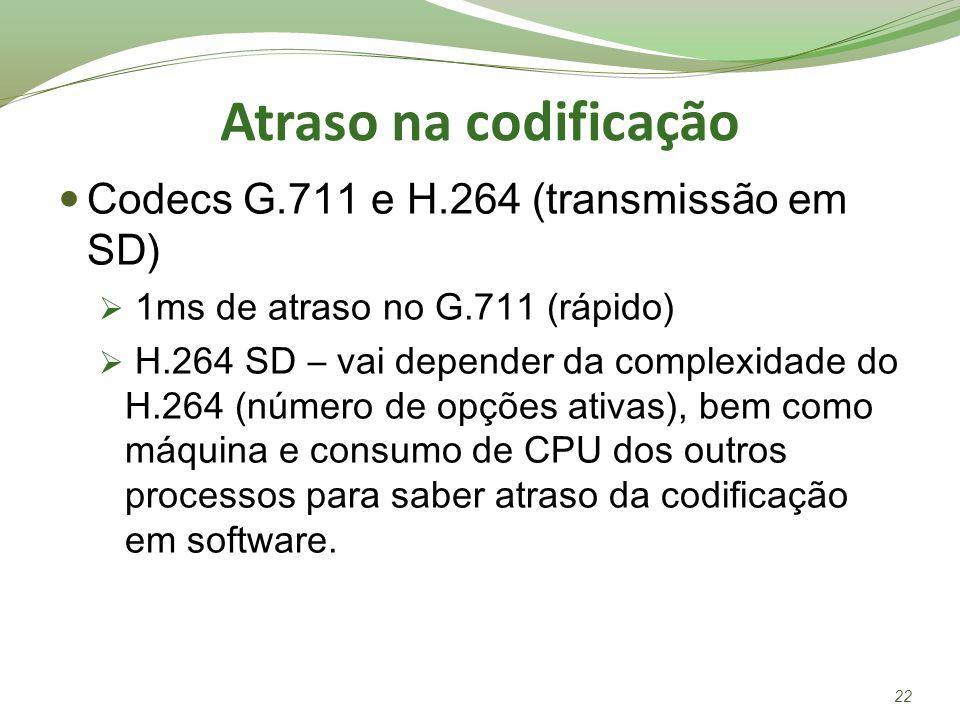 Atraso na codificação Codecs G.711 e H.264 (transmissão em SD)