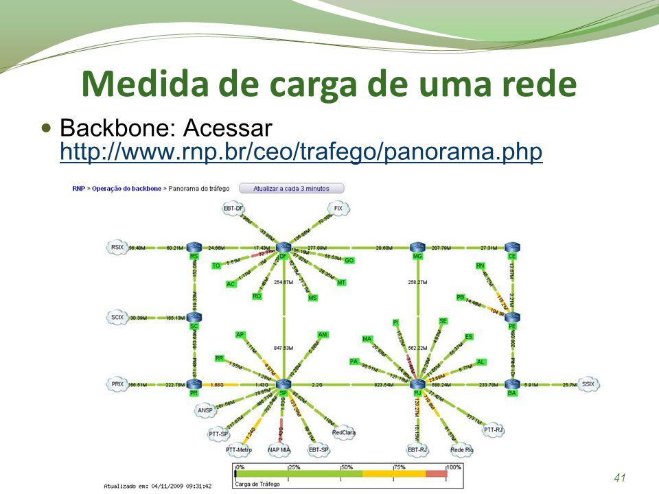 Medida de carga de uma rede
