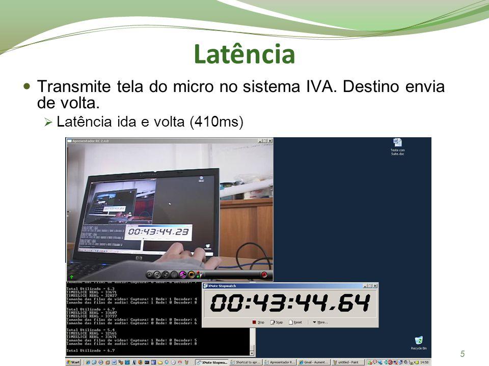 Latência Transmite tela do micro no sistema IVA. Destino envia de volta.
