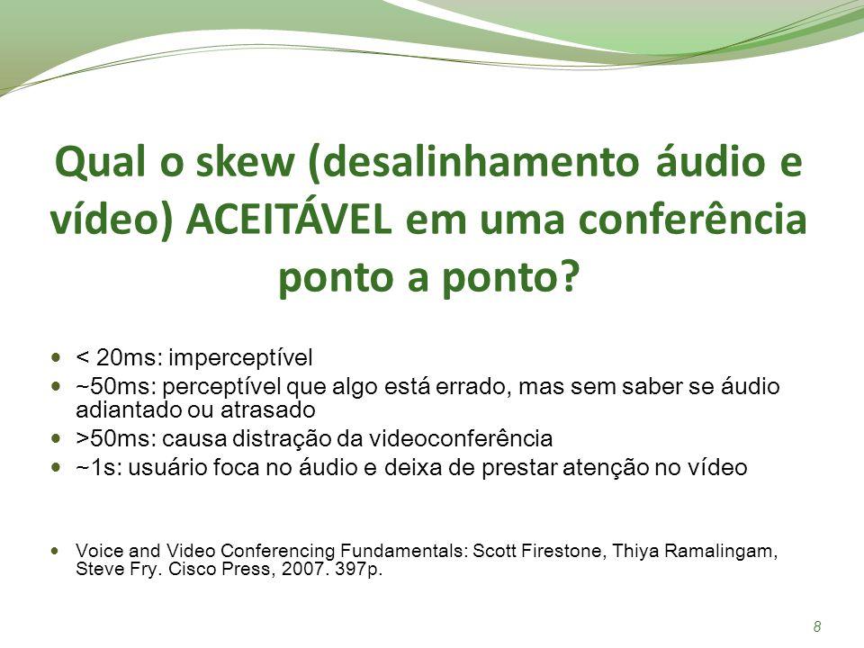 Qual o skew (desalinhamento áudio e vídeo) ACEITÁVEL em uma conferência ponto a ponto