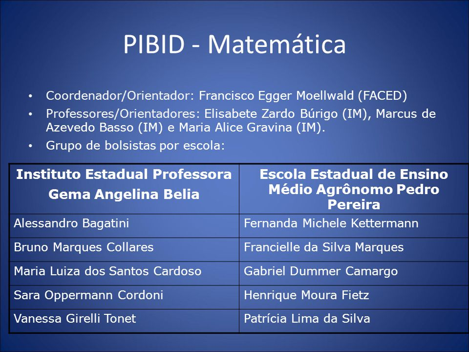 PIBID - Matemática Instituto Estadual Professora Gema Angelina Belia