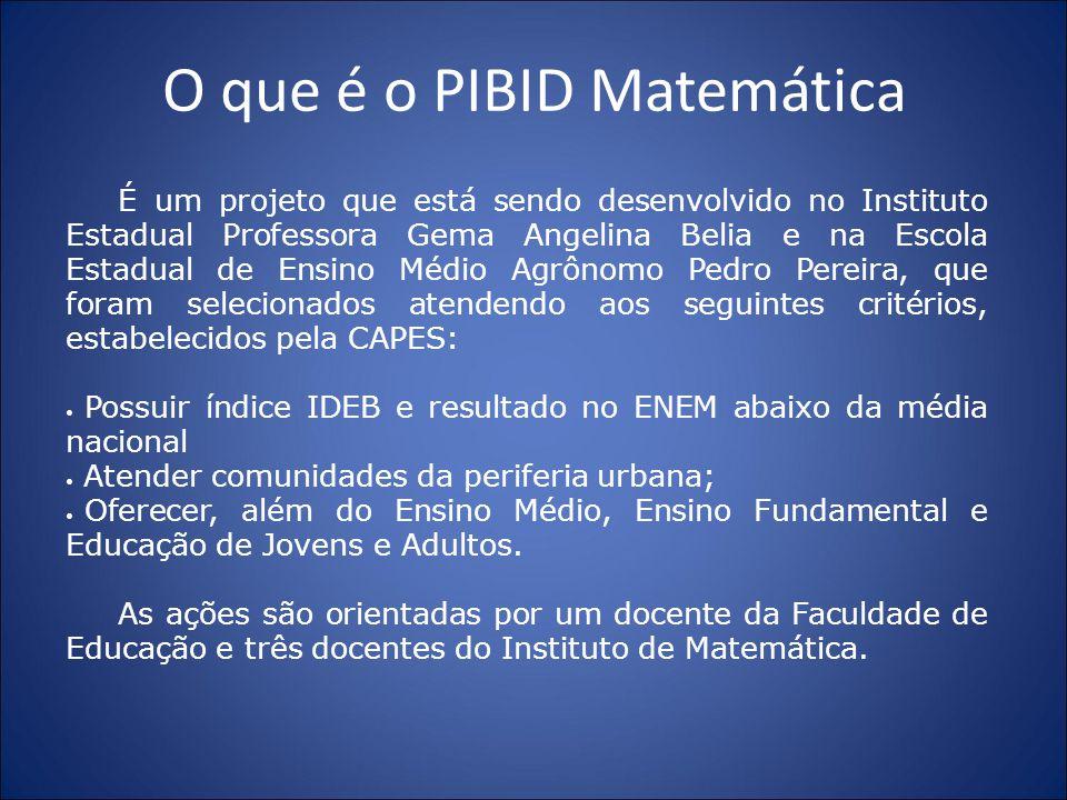 O que é o PIBID Matemática