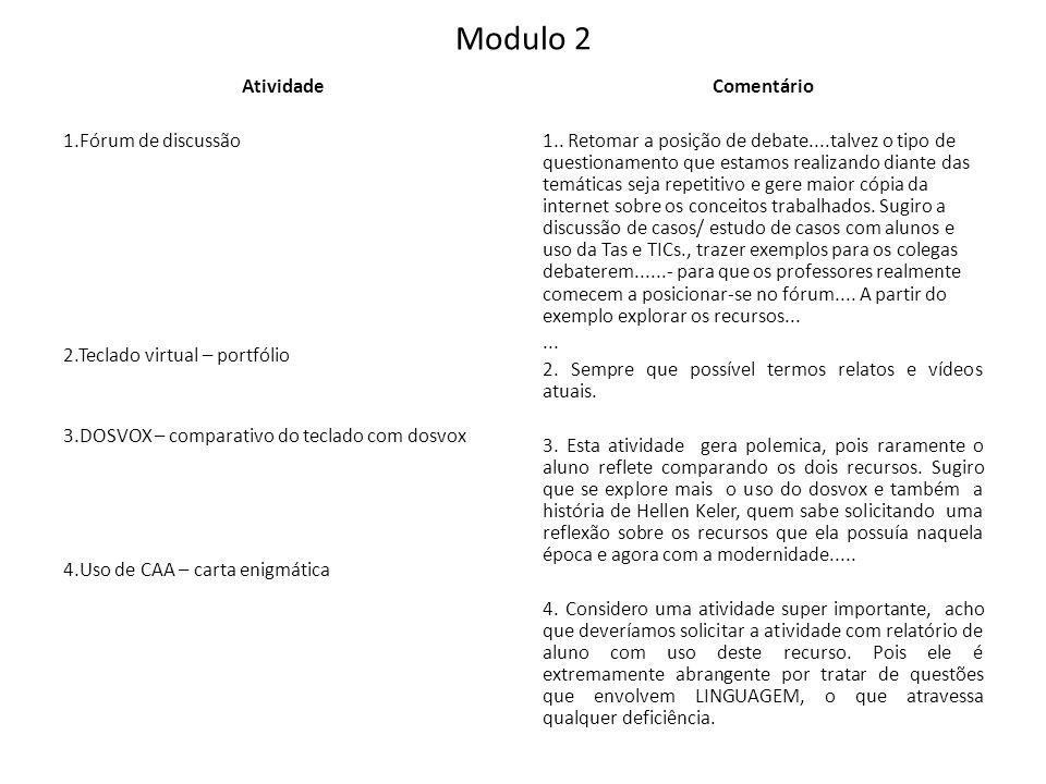 Modulo 2 Atividade 1.Fórum de discussão 2.Teclado virtual – portfólio