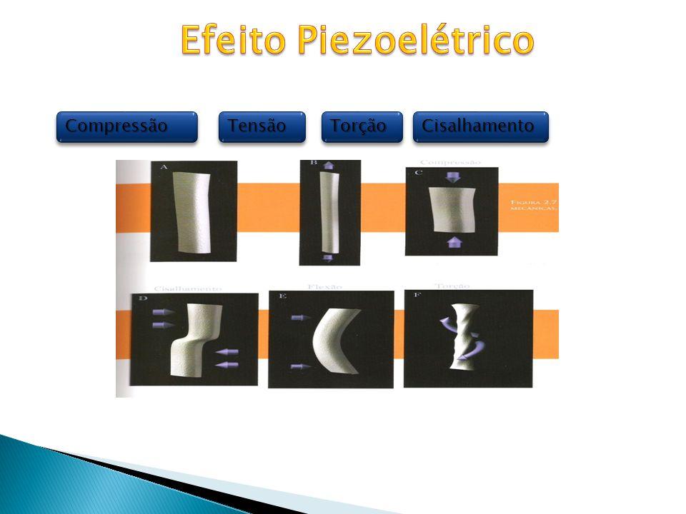 Efeito Piezoelétrico Deformação ou sobrecarga causada por...