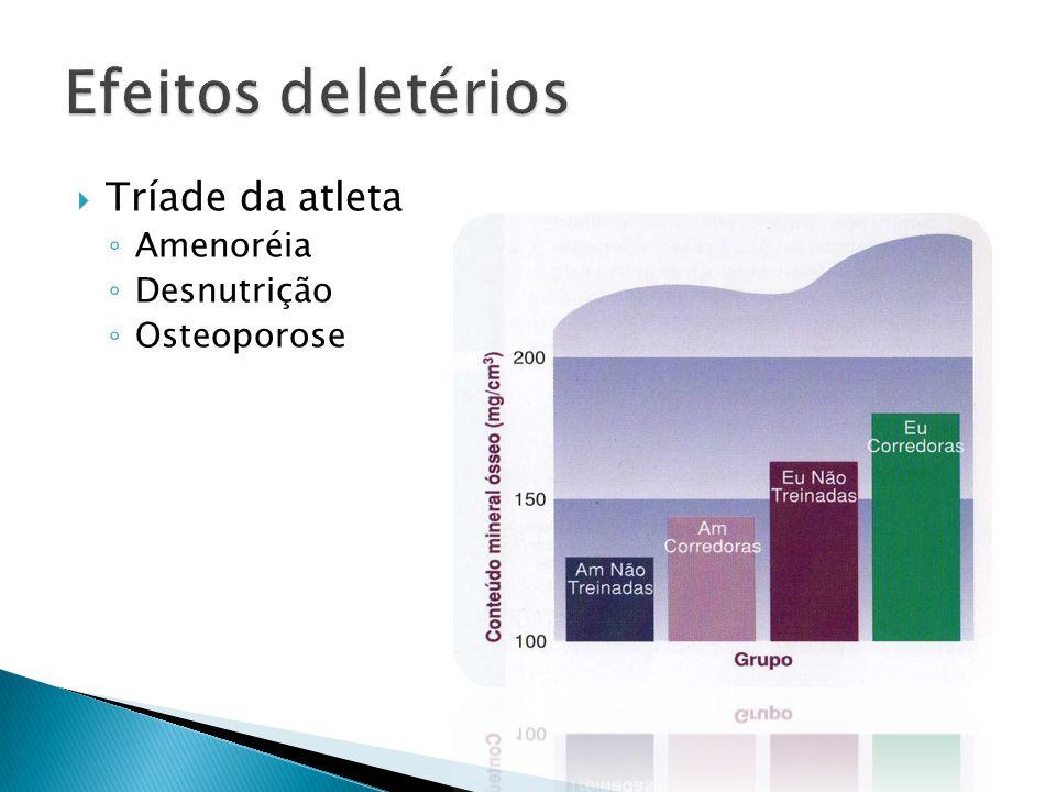 Efeitos deletérios Tríade da atleta Amenoréia Desnutrição Osteoporose