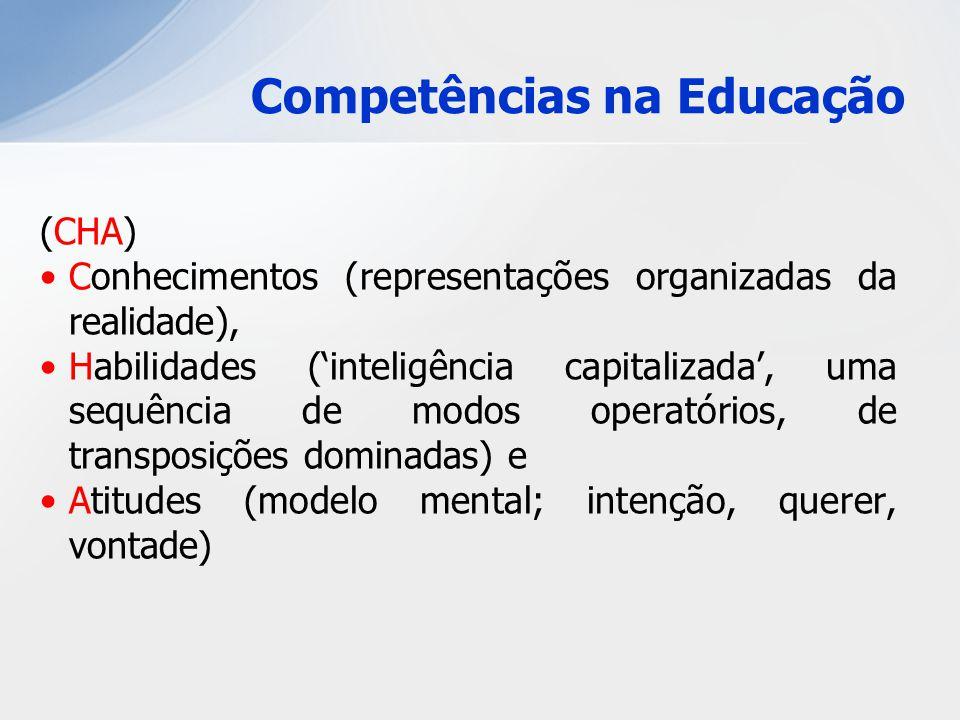 Competências na Educação