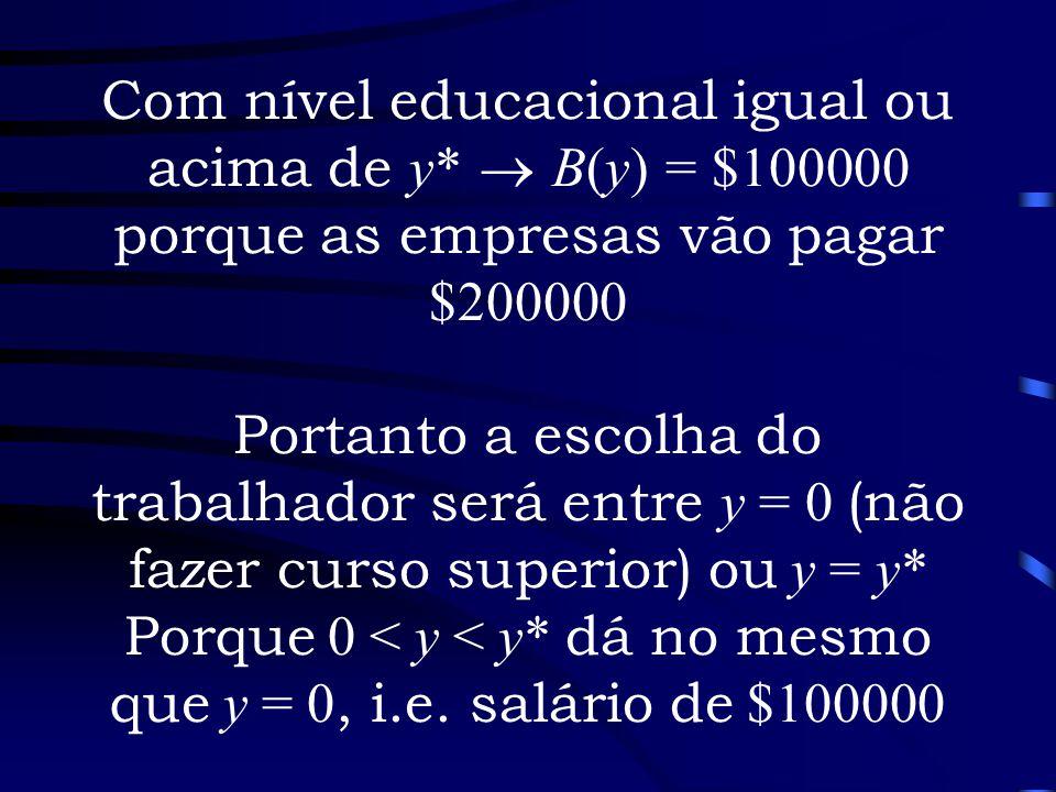 Com nível educacional igual ou acima de y