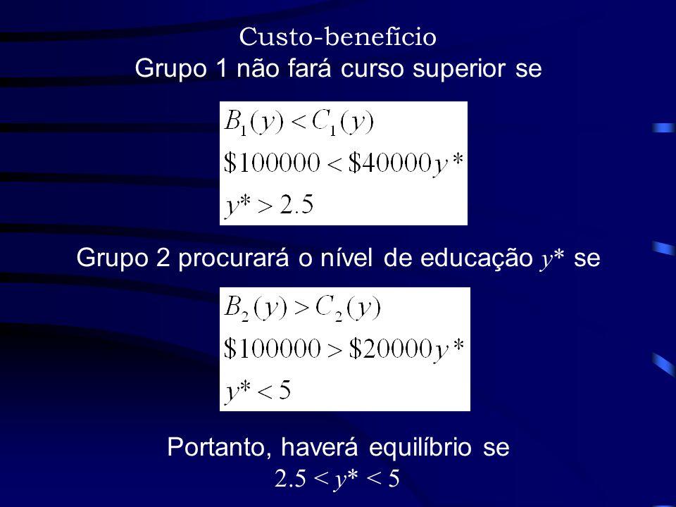 Custo-benefício Grupo 1 não fará curso superior se Grupo 2 procurará o nível de educação y* se Portanto, haverá equilíbrio se 2.5 < y* < 5