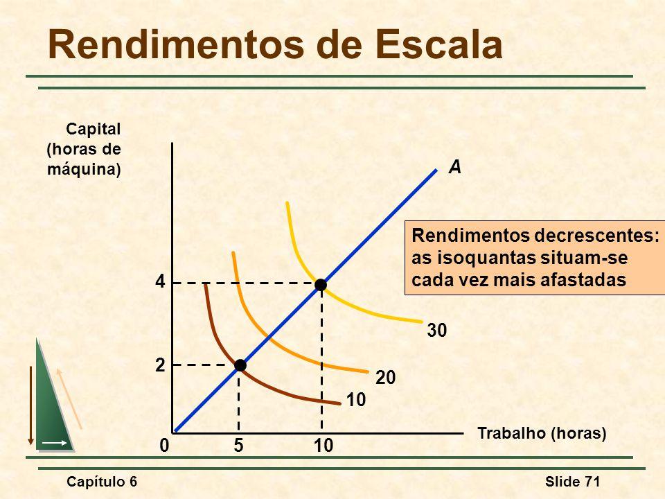Rendimentos de Escala 5 10 2 4 A 10 20 30 Rendimentos decrescentes: