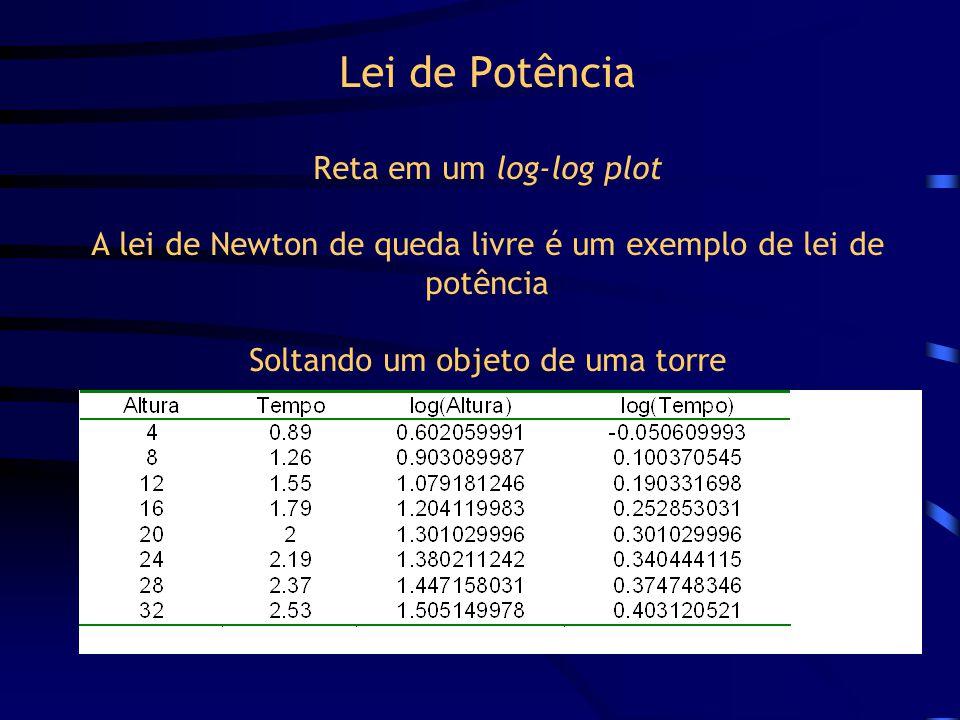 Lei de Potência Reta em um log-log plot A lei de Newton de queda livre é um exemplo de lei de potência Soltando um objeto de uma torre