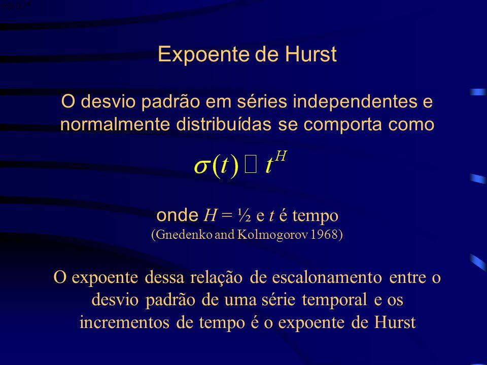 Expoente de Hurst O desvio padrão em séries independentes e normalmente distribuídas se comporta como onde H = ½ e t é tempo (Gnedenko and Kolmogorov 1968) O expoente dessa relação de escalonamento entre o desvio padrão de uma série temporal e os incrementos de tempo é o expoente de Hurst