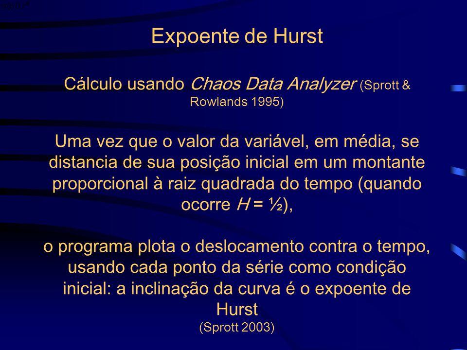 Expoente de Hurst Cálculo usando Chaos Data Analyzer (Sprott & Rowlands 1995) Uma vez que o valor da variável, em média, se distancia de sua posição inicial em um montante proporcional à raiz quadrada do tempo (quando ocorre H = ½), o programa plota o deslocamento contra o tempo, usando cada ponto da série como condição inicial: a inclinação da curva é o expoente de Hurst (Sprott 2003)