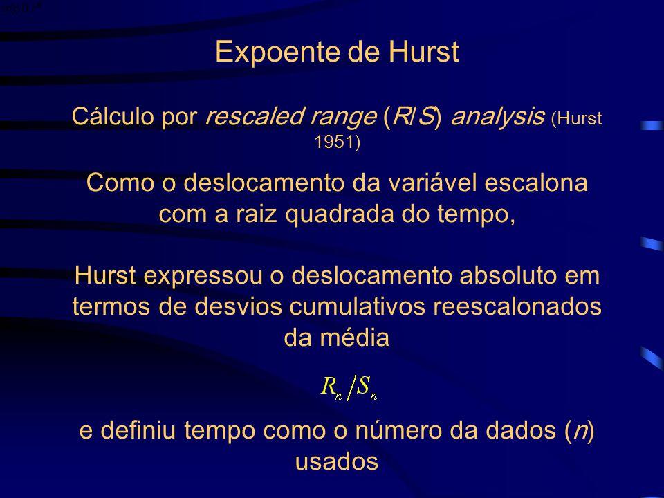 Expoente de Hurst Cálculo por rescaled range (R/S) analysis (Hurst 1951) Como o deslocamento da variável escalona com a raiz quadrada do tempo, Hurst expressou o deslocamento absoluto em termos de desvios cumulativos reescalonados da média e definiu tempo como o número da dados (n) usados