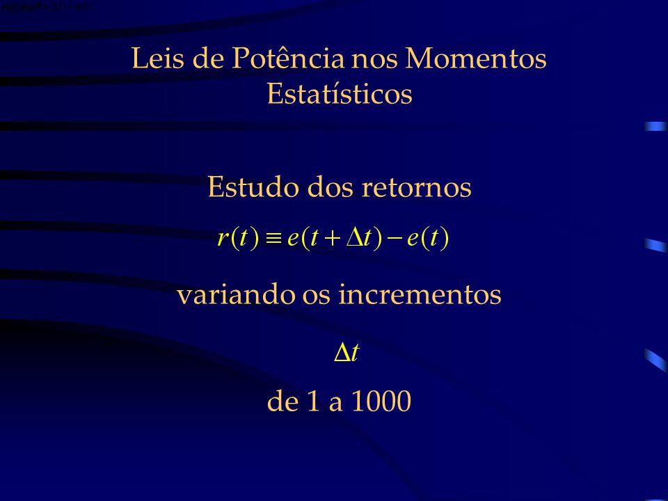 Leis de Potência nos Momentos Estatísticos Estudo dos retornos variando os incrementos de 1 a 1000