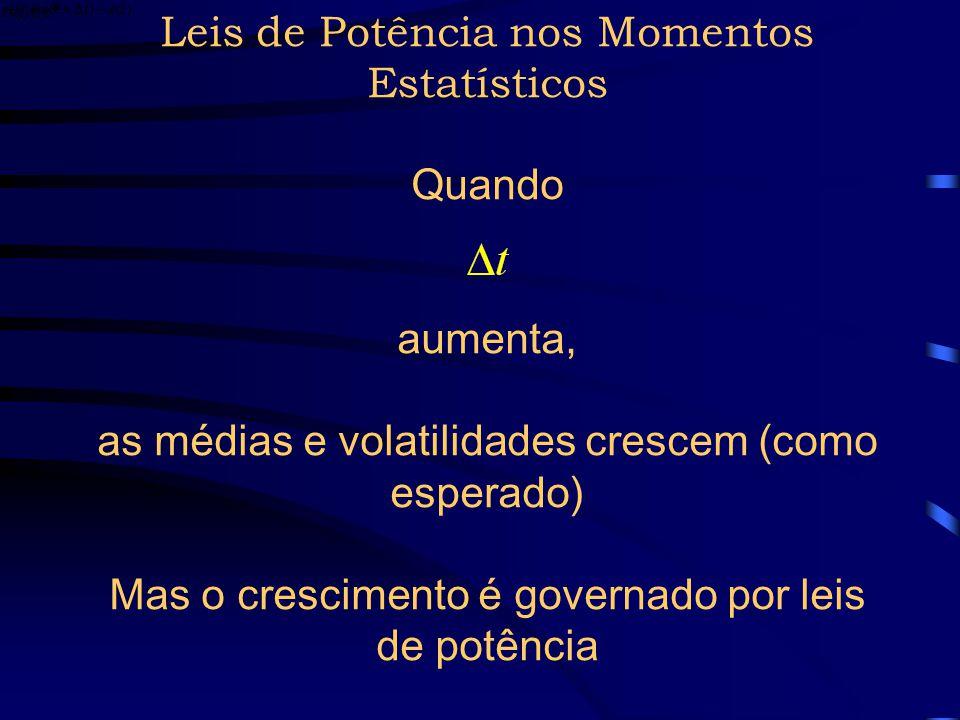 Leis de Potência nos Momentos Estatísticos Quando aumenta, as médias e volatilidades crescem (como esperado) Mas o crescimento é governado por leis de potência