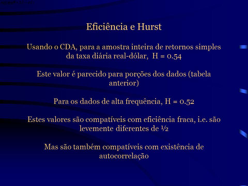 Eficiência e Hurst Usando o CDA, para a amostra inteira de retornos simples da taxa diária real-dólar, H = 0.54.