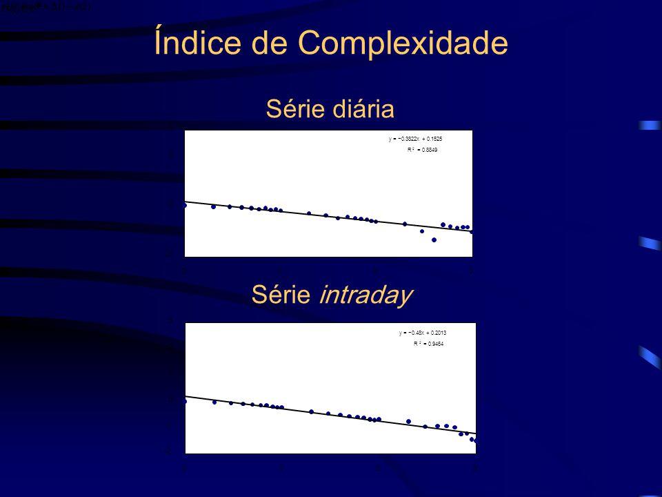Índice de Complexidade