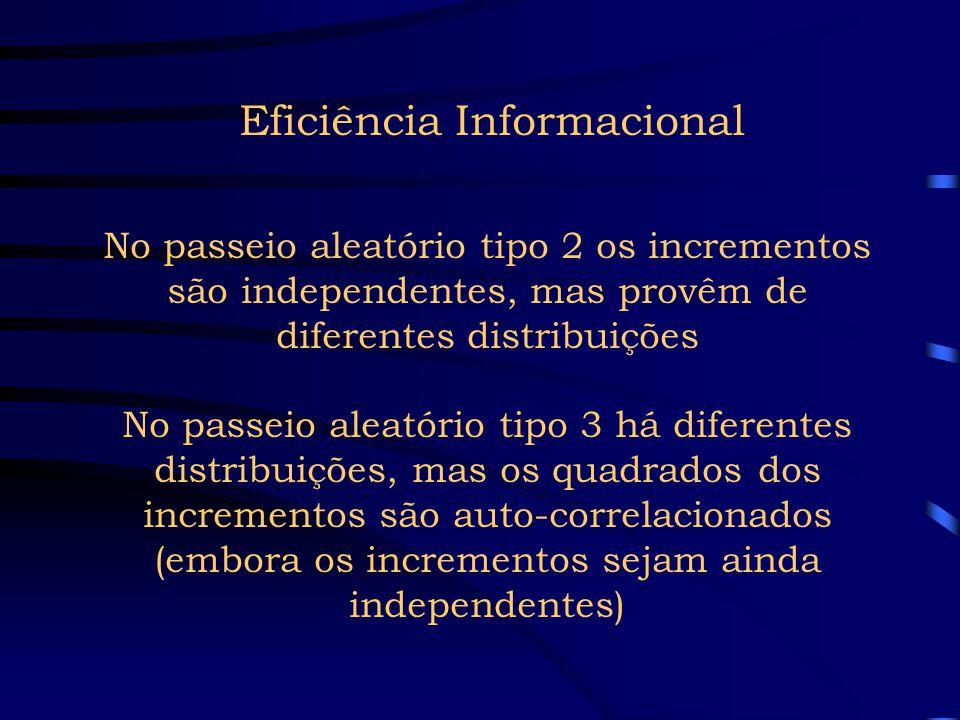 Eficiência Informacional No passeio aleatório tipo 2 os incrementos são independentes, mas provêm de diferentes distribuições No passeio aleatório tipo 3 há diferentes distribuições, mas os quadrados dos incrementos são auto-correlacionados (embora os incrementos sejam ainda independentes)