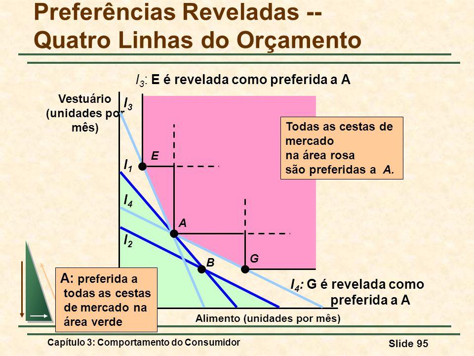 Preferências Reveladas -- Quatro Linhas do Orçamento