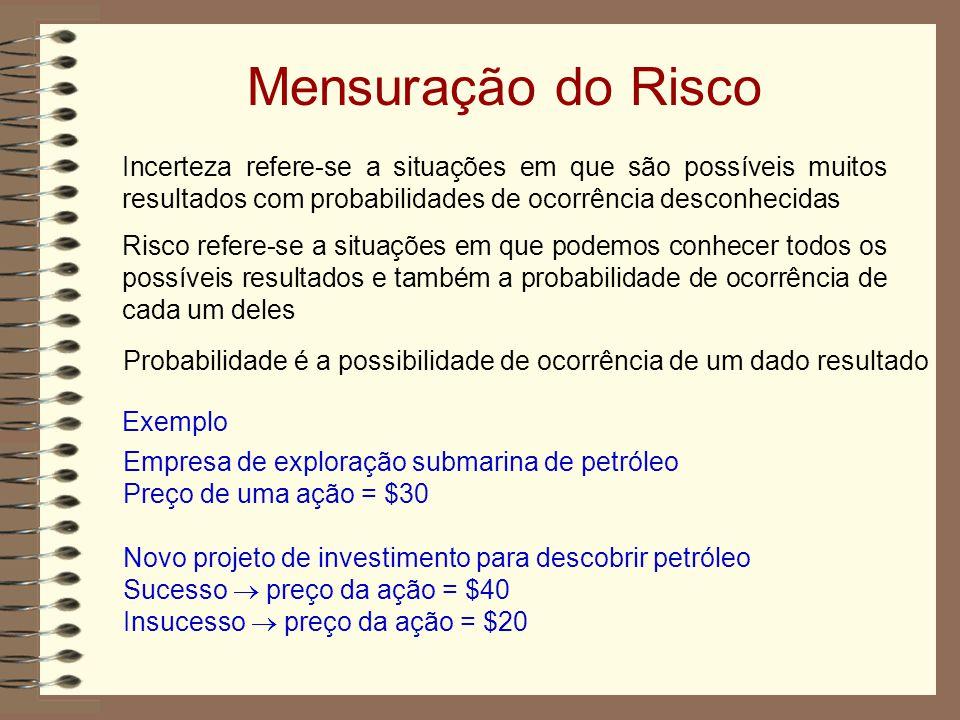 Mensuração do Risco Incerteza refere-se a situações em que são possíveis muitos resultados com probabilidades de ocorrência desconhecidas.